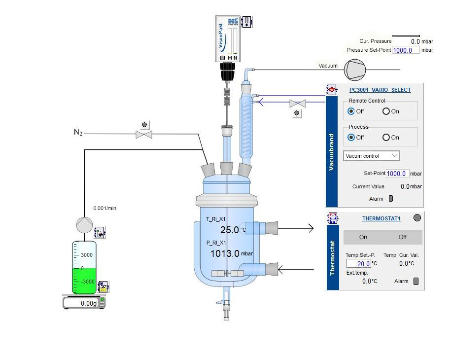 Illustration of a distillation in LabVision®, with integrated vacuum pumping unit PC 3001 VARIO select (Source: HiTec Zang GmbH)