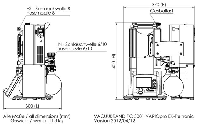 PC 3001 VARIO<sup>pro</sup> EK Peltronic - 尺寸规格表