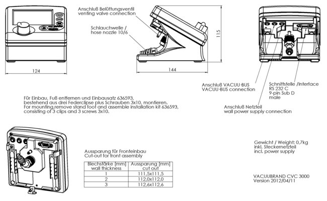 CVC 3000 - 尺寸规格表